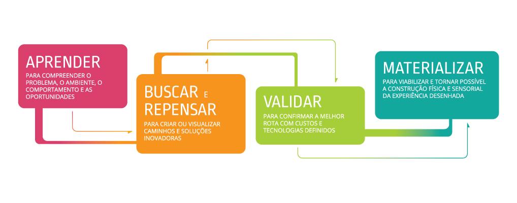 perfil_grafico
