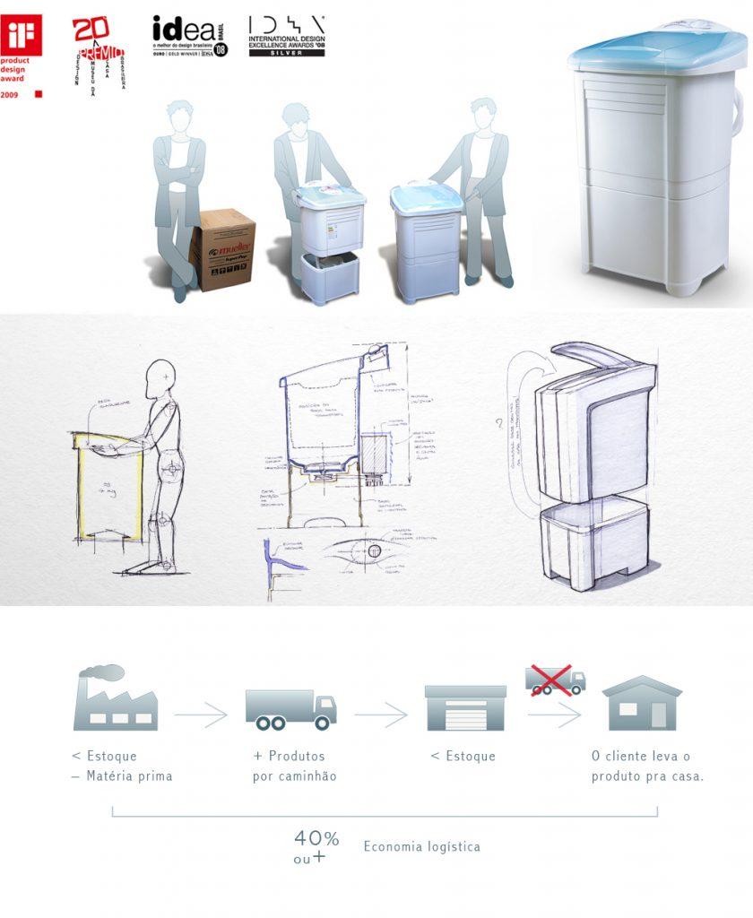 chelles-e-hayashi-design-portfolio-mueller-lavadora-superpop-produto-estrutural-premio-design-award-1